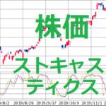 株価 ストキャスティクス