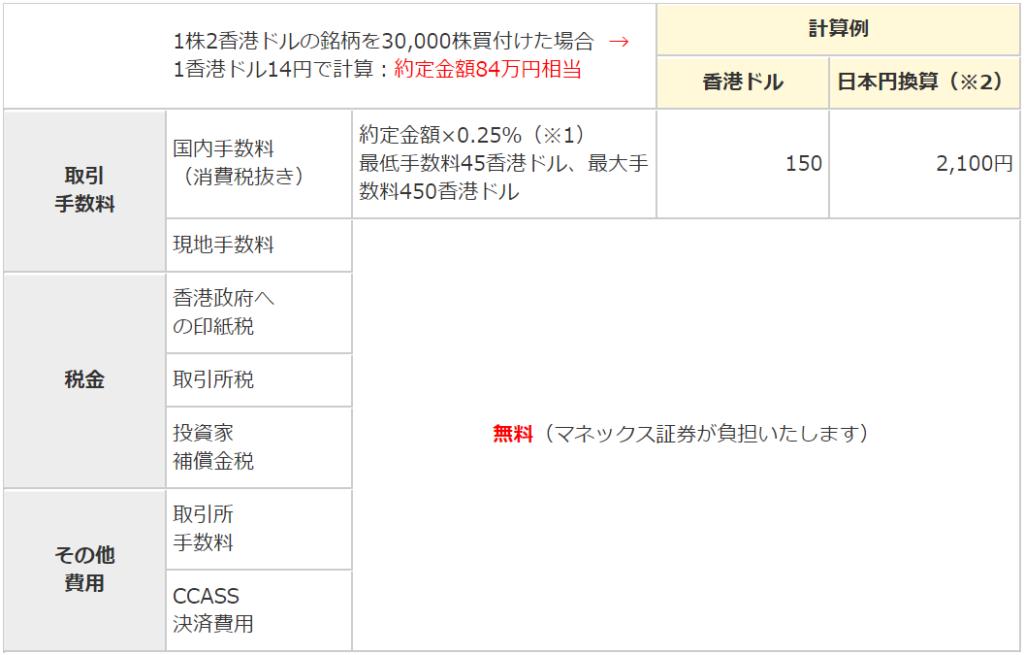 マネックス証券 中国株 手数料