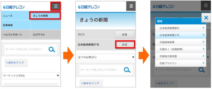 楽天証券 日経新聞
