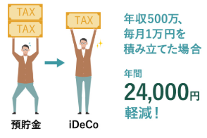松井証券 iDeCo