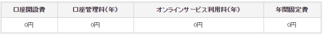 松井証券 口座費用