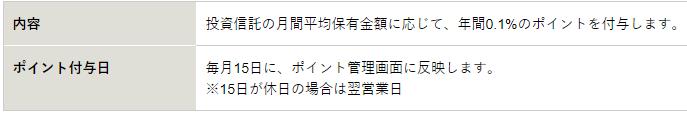 松井証券 ポイント