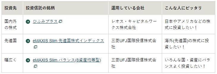 松井証券 投資信託