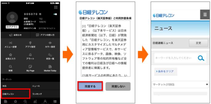 楽天証券 日経テレコム