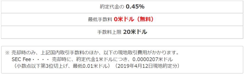 マネックス証券 米国株 手数料