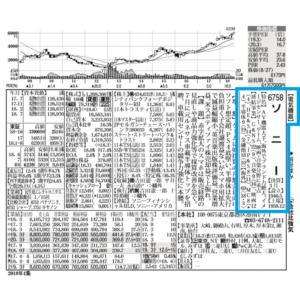 四季報の 見方・使い方 【証券コード】【社名】