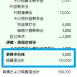 決算書 貸借対照表 新株予約権