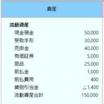 決算書 貸借対照表 流動資産