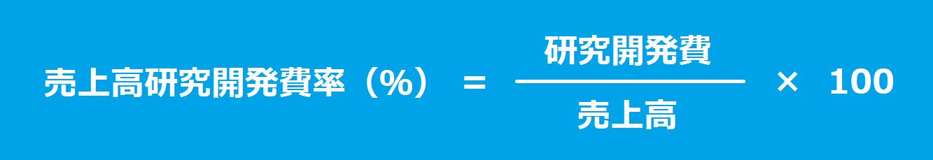 売上高研究開発費率(%)