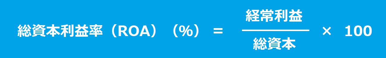 総資本利益率(ROA)(%)