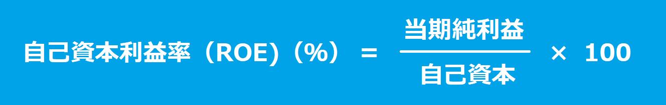 自己資本利益率(ROE)(%)