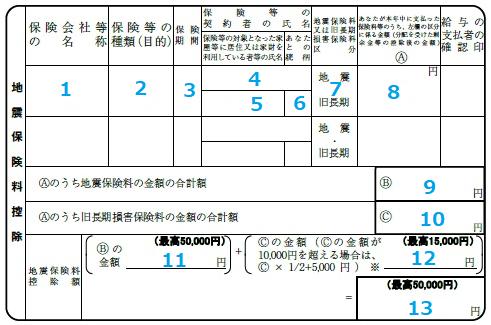 地震保険料控除 申請書の書き方
