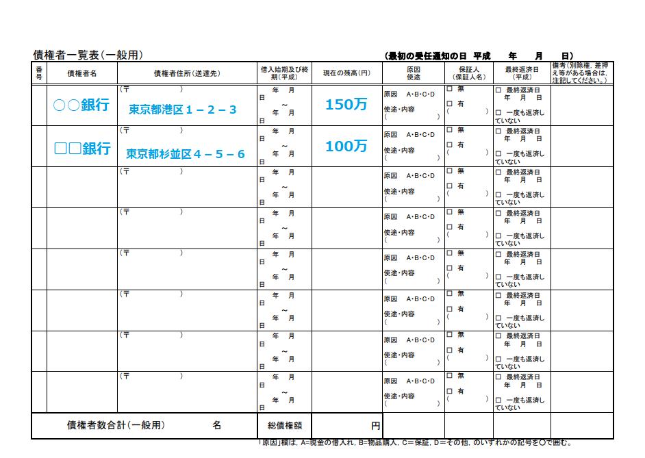 債権者一覧表の書き方